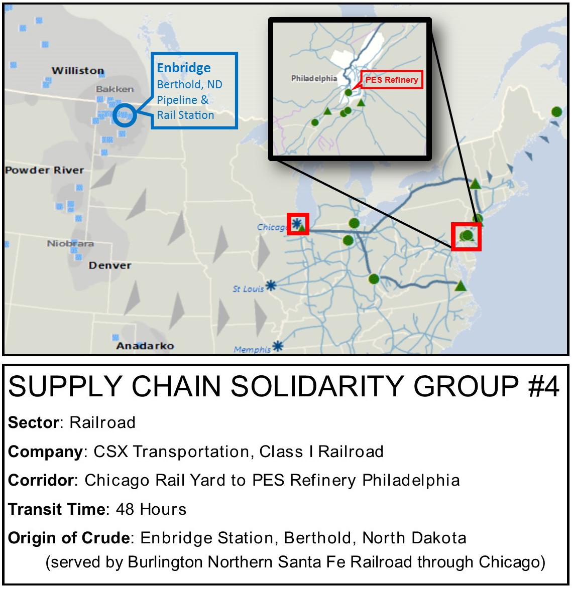 NEW_supply_chain_41