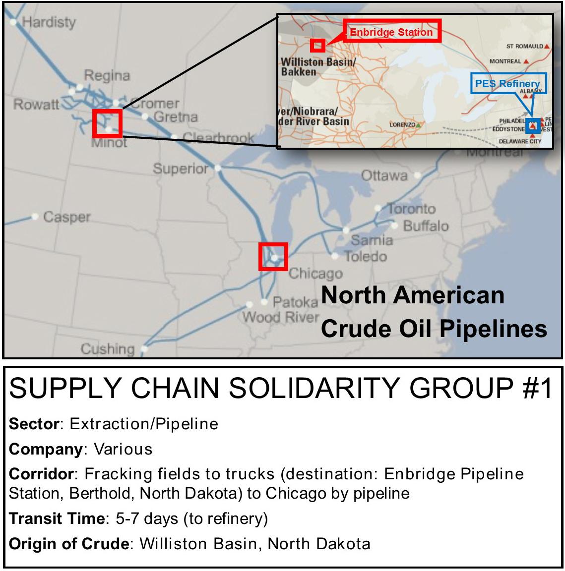 supply_chain_1