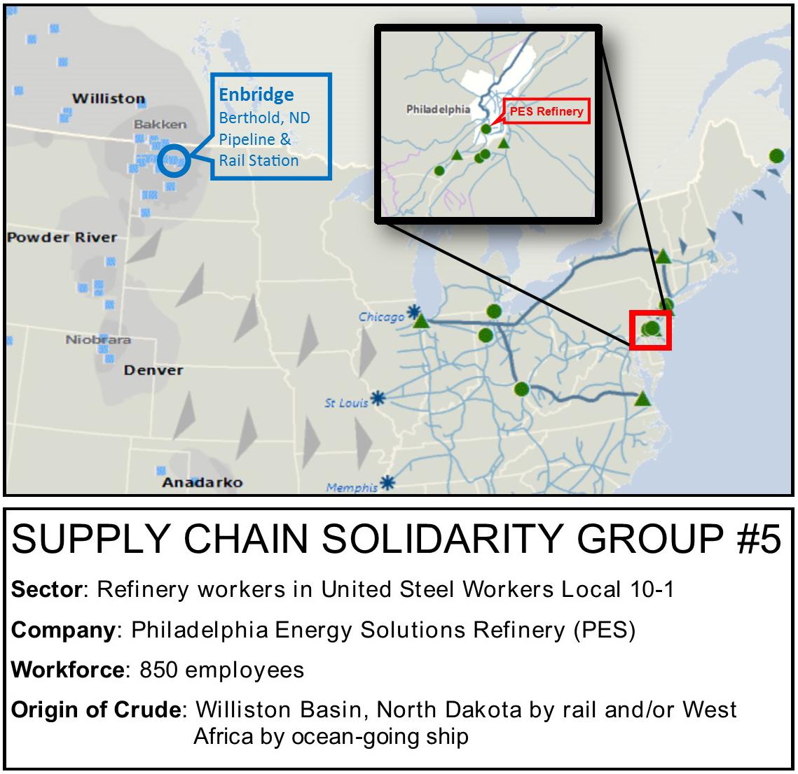 supply_chain_5