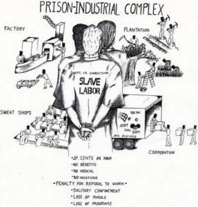 prison_industrial_complex
