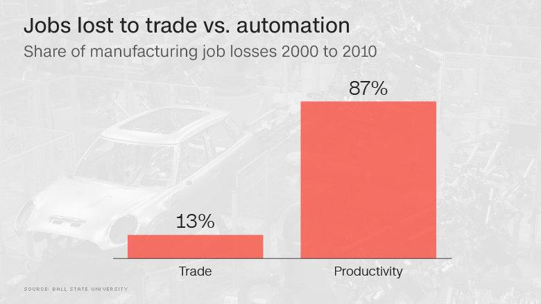 Livewire: Against Automation, Against UBI, Against Capital